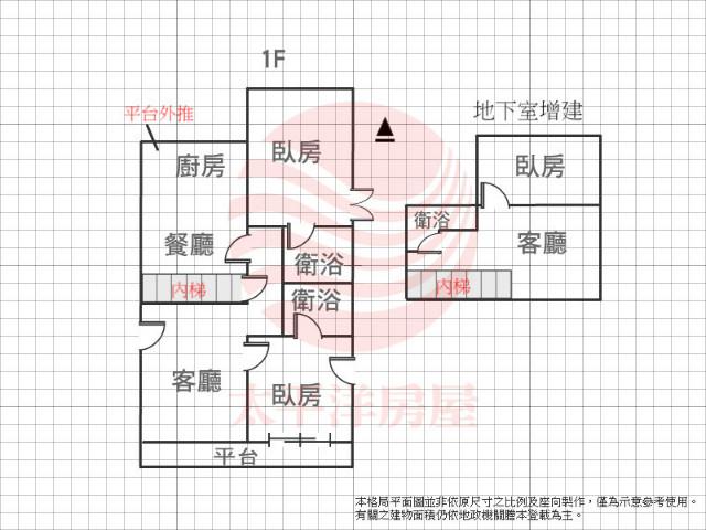 雙敦華南花園一樓,台北市松山區延吉街