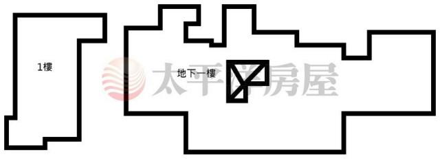 南京商四超便宜店面投資,台北市中山區新生北路